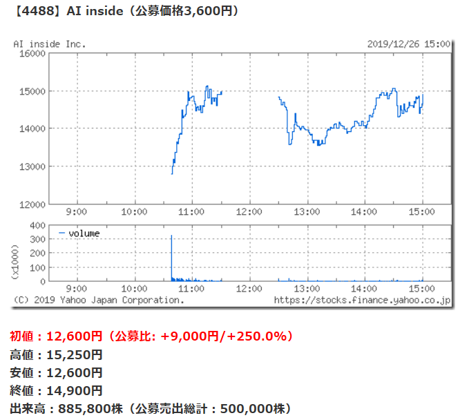 f:id:fukusunosaifu:20200107105343p:plain