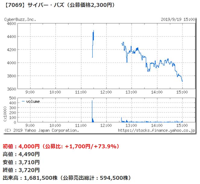 f:id:fukusunosaifu:20200107111117p:plain