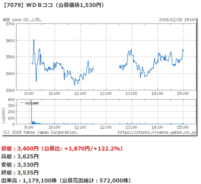 f:id:fukusunosaifu:20200107111242p:plain