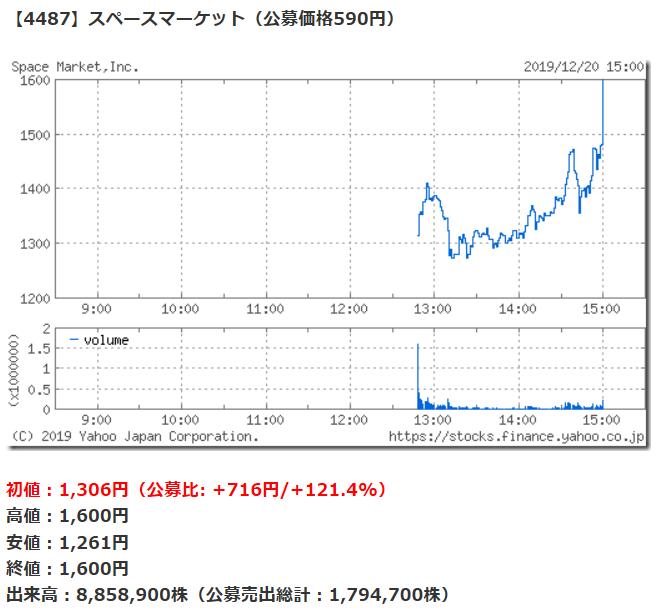 f:id:fukusunosaifu:20200107111431p:plain