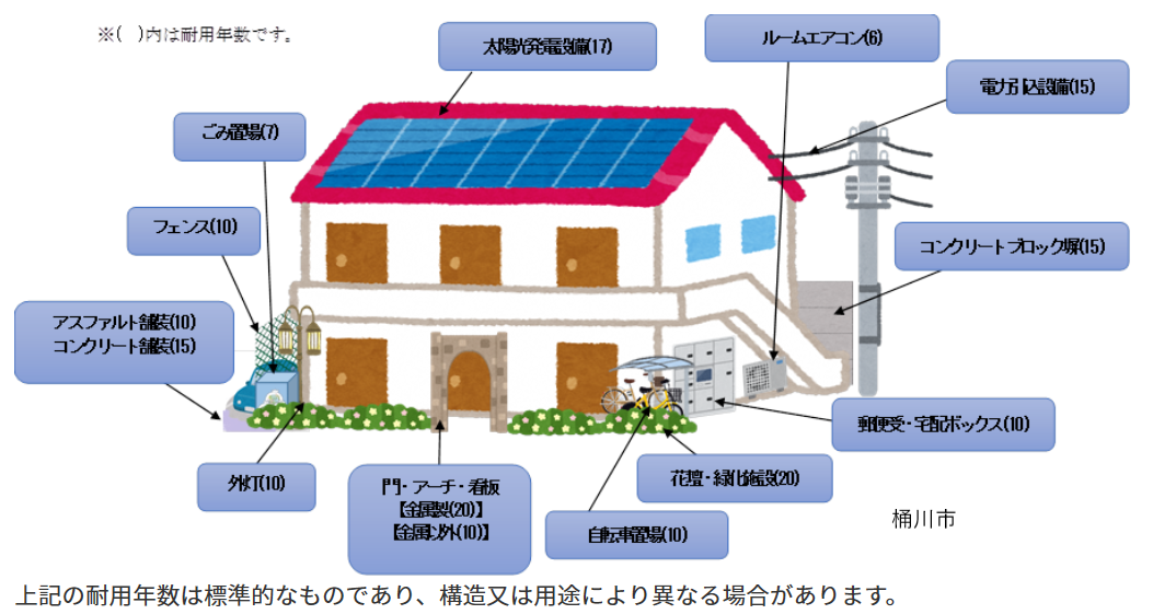 f:id:fukusunosaifu:20200113094204p:plain