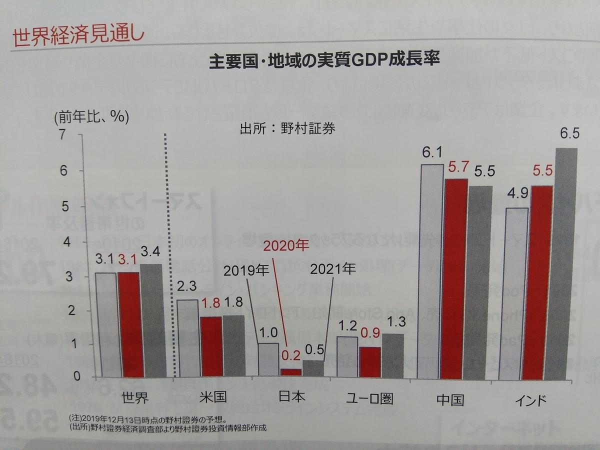 f:id:fukusunosaifu:20200116095404j:plain