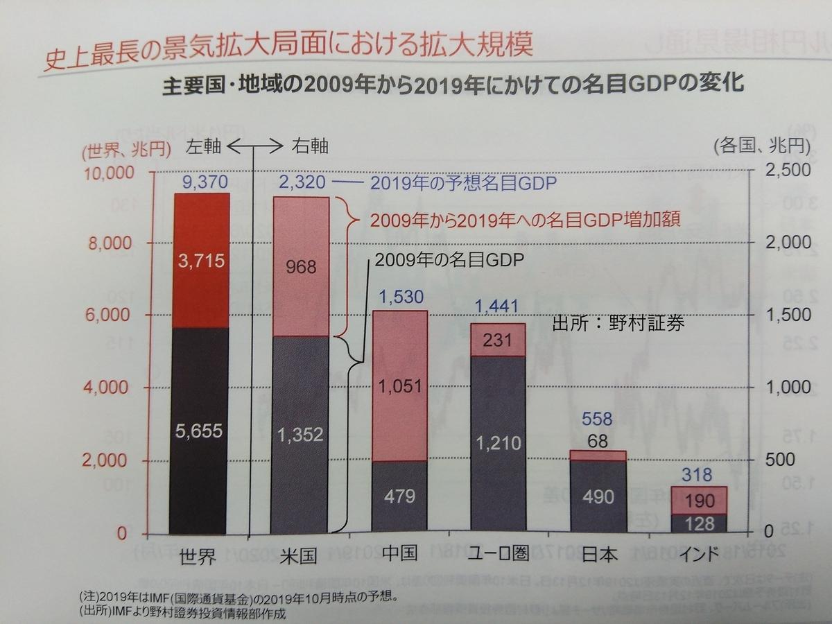 f:id:fukusunosaifu:20200116095454j:plain
