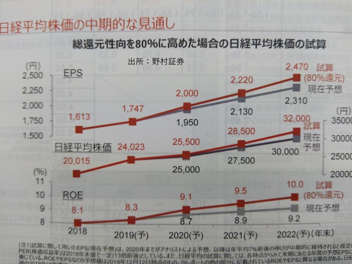 f:id:fukusunosaifu:20200116095739j:plain