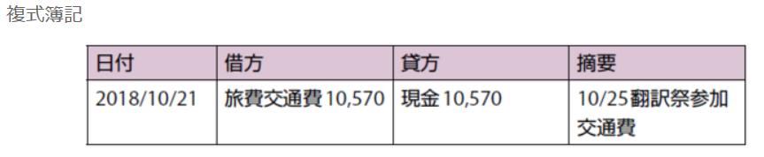 f:id:fukusunosaifu:20200120113509p:plain
