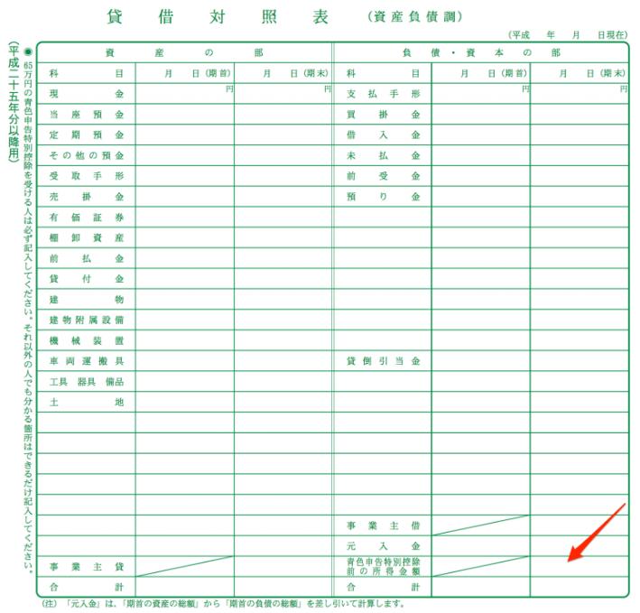 f:id:fukusunosaifu:20200120114229p:plain