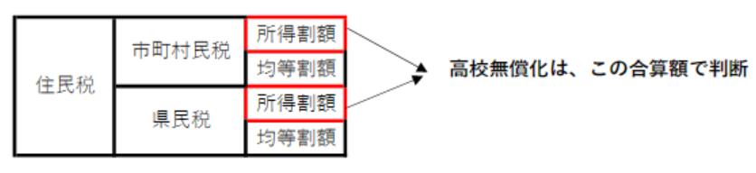 f:id:fukusunosaifu:20200124095853p:plain