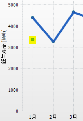 f:id:fukusunosaifu:20200131103739p:plain