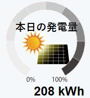 f:id:fukusunosaifu:20200202073415p:plain