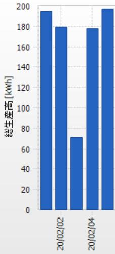 f:id:fukusunosaifu:20200206092346p:plain