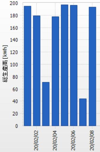 f:id:fukusunosaifu:20200209071930p:plain