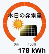 f:id:fukusunosaifu:20200209071938p:plain