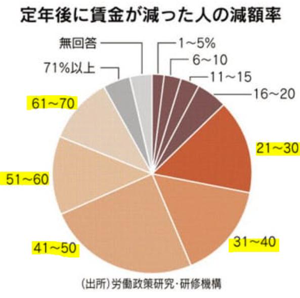 f:id:fukusunosaifu:20200210110930p:plain