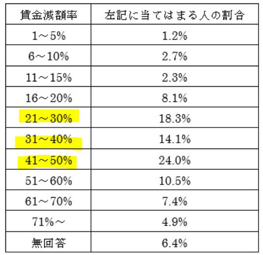 f:id:fukusunosaifu:20200210111119p:plain