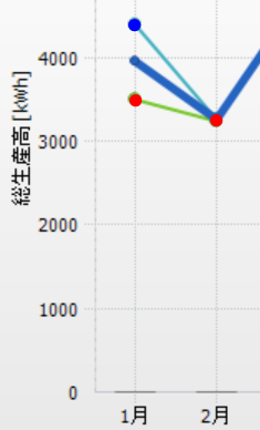 f:id:fukusunosaifu:20200223104037p:plain