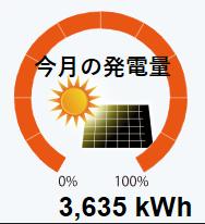 f:id:fukusunosaifu:20200223104046p:plain