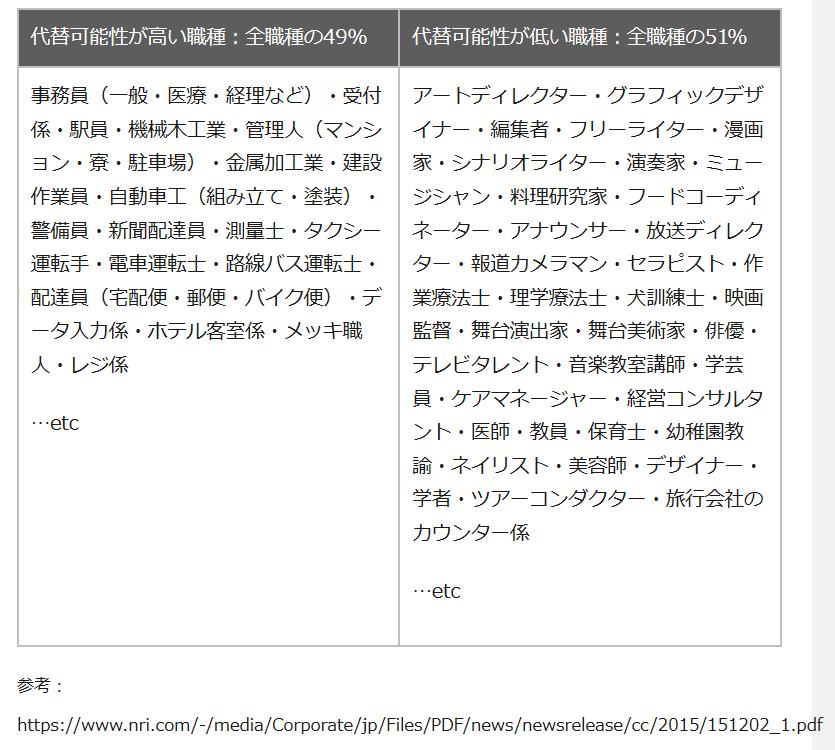 f:id:fukusunosaifu:20200226093318p:plain
