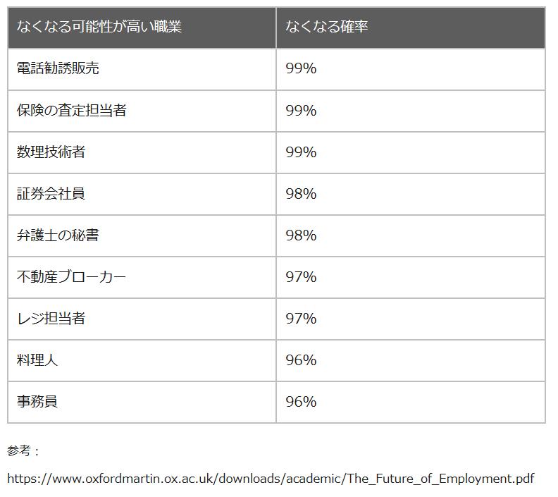 f:id:fukusunosaifu:20200226094808p:plain