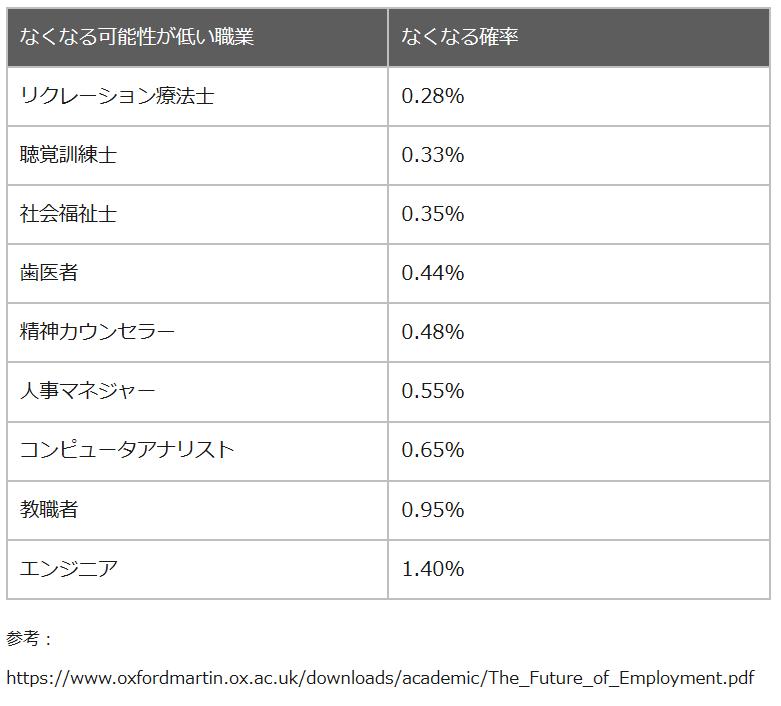 f:id:fukusunosaifu:20200226094926p:plain