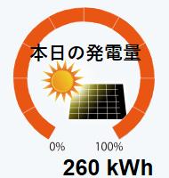 f:id:fukusunosaifu:20200307103451p:plain