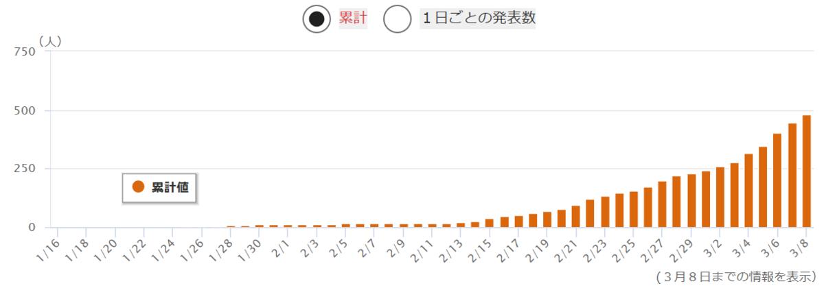 f:id:fukusunosaifu:20200310101431p:plain