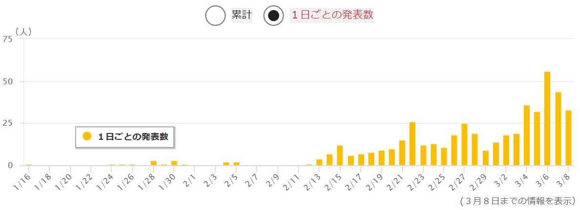 f:id:fukusunosaifu:20200310102103p:plain