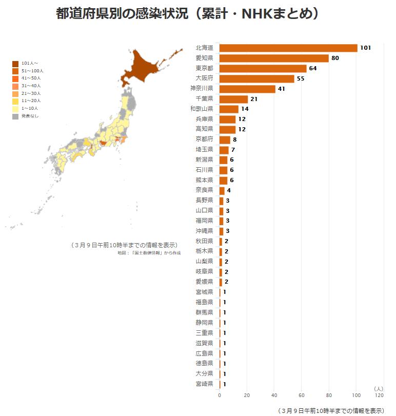f:id:fukusunosaifu:20200310103751p:plain