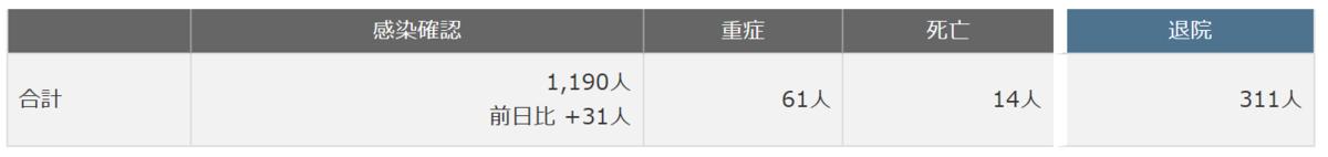 f:id:fukusunosaifu:20200310103946p:plain