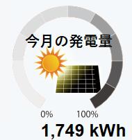 f:id:fukusunosaifu:20200313064105p:plain