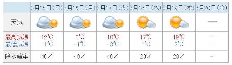 f:id:fukusunosaifu:20200313064737p:plain
