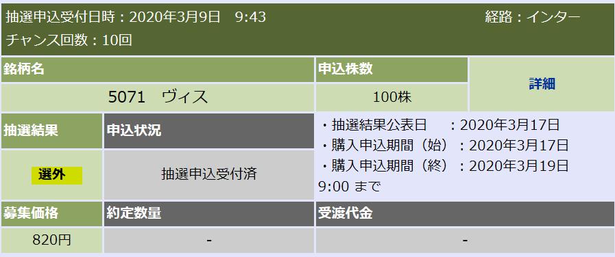 f:id:fukusunosaifu:20200317110220p:plain