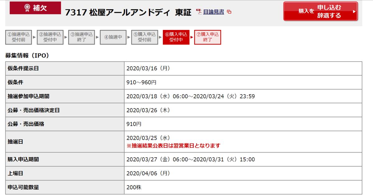 f:id:fukusunosaifu:20200327070640p:plain