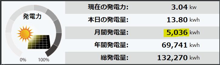f:id:fukusunosaifu:20200329105730p:plain