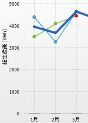 f:id:fukusunosaifu:20200331065917p:plain