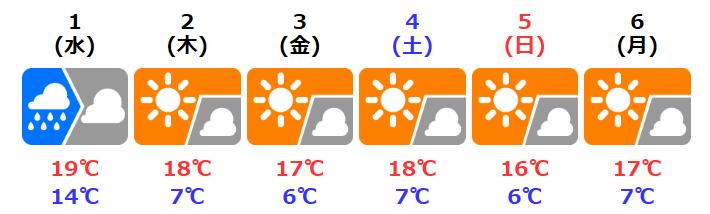 f:id:fukusunosaifu:20200331084729p:plain