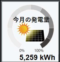 f:id:fukusunosaifu:20200331084936p:plain