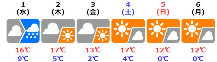 f:id:fukusunosaifu:20200331084943p:plain