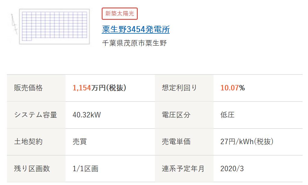 f:id:fukusunosaifu:20200331090159p:plain