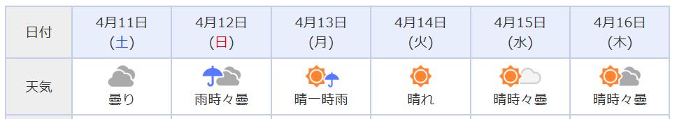 f:id:fukusunosaifu:20200409090655p:plain