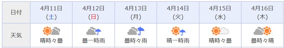 f:id:fukusunosaifu:20200409091732p:plain