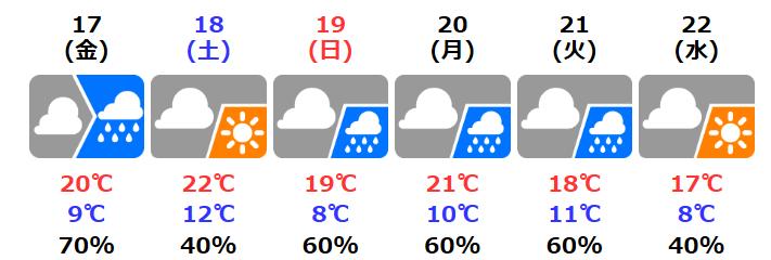 f:id:fukusunosaifu:20200416080533p:plain