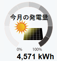 f:id:fukusunosaifu:20200423061842p:plain