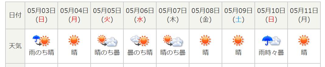 f:id:fukusunosaifu:20200501061533p:plain