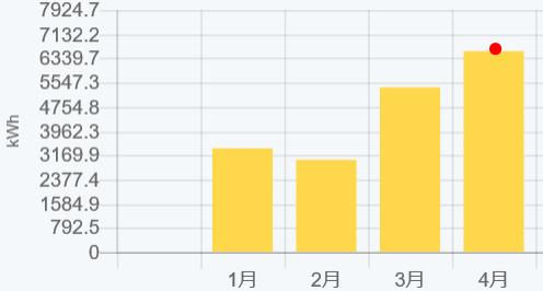 f:id:fukusunosaifu:20200501061605p:plain