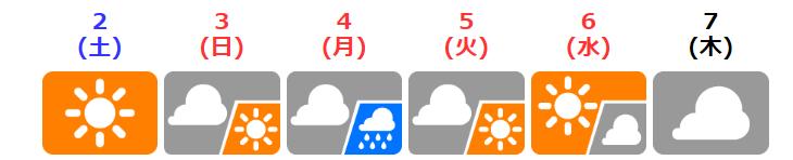 f:id:fukusunosaifu:20200501061636p:plain