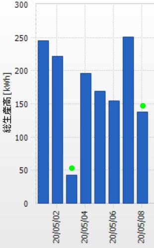 f:id:fukusunosaifu:20200509073243p:plain