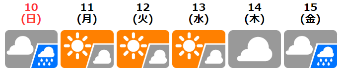f:id:fukusunosaifu:20200509093014p:plain