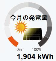 f:id:fukusunosaifu:20200509093306p:plain