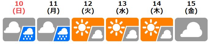 f:id:fukusunosaifu:20200509094030p:plain