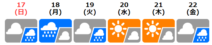 f:id:fukusunosaifu:20200516063319p:plain